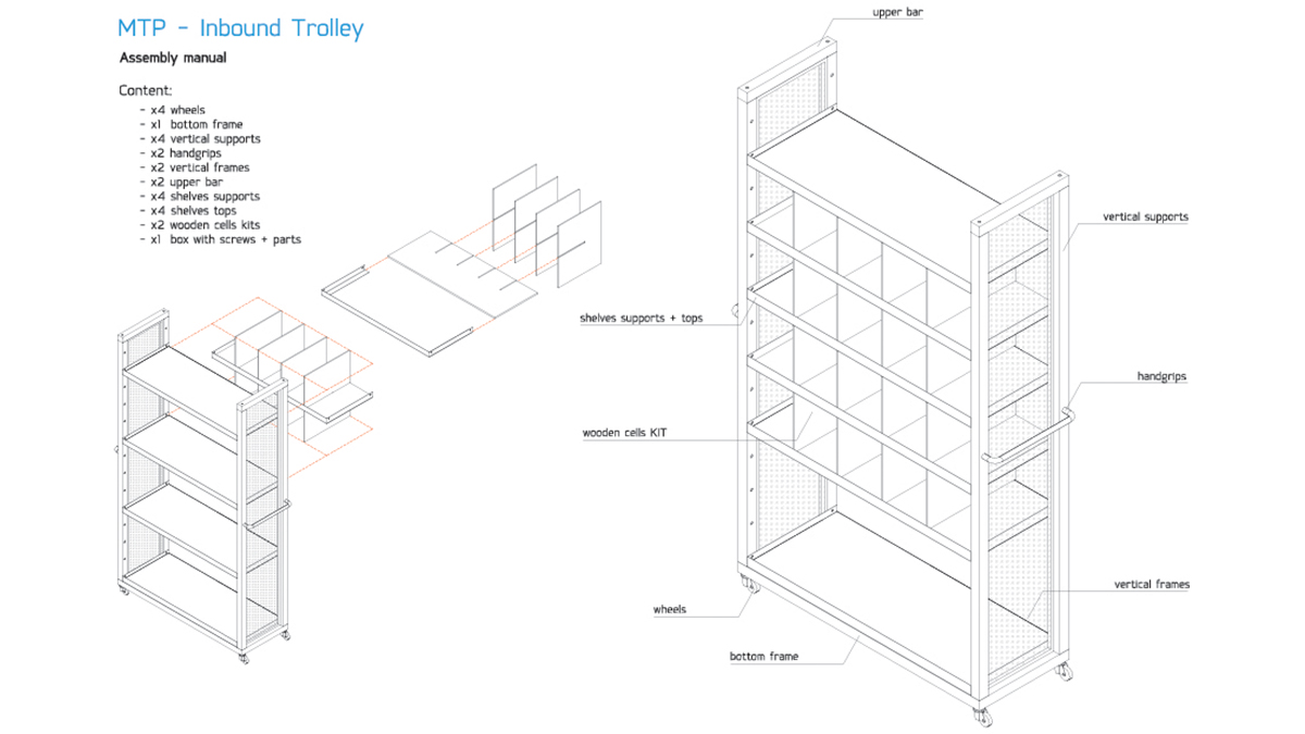 MyTrendyPhone inbound trolley assembled scheme technical drawings 3d