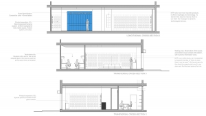 MyTrendyPhone Hillerød store architectural drawings sections